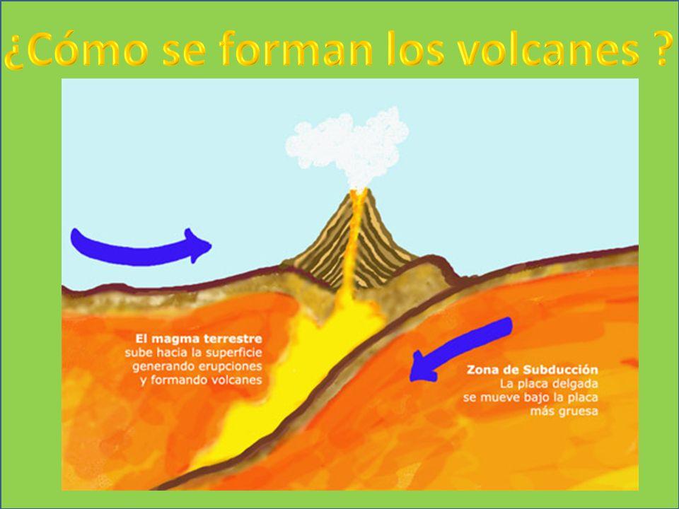 ¿Cómo se forman los volcanes