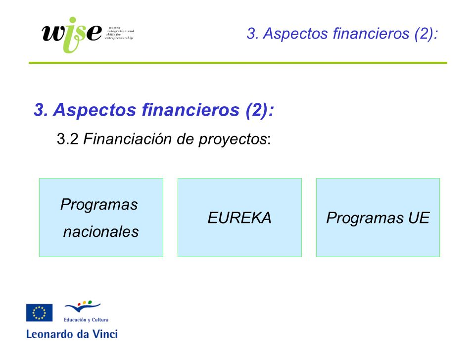 3. Aspectos financieros (2):