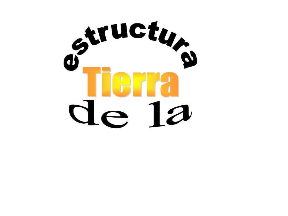 estructura Tierra de la