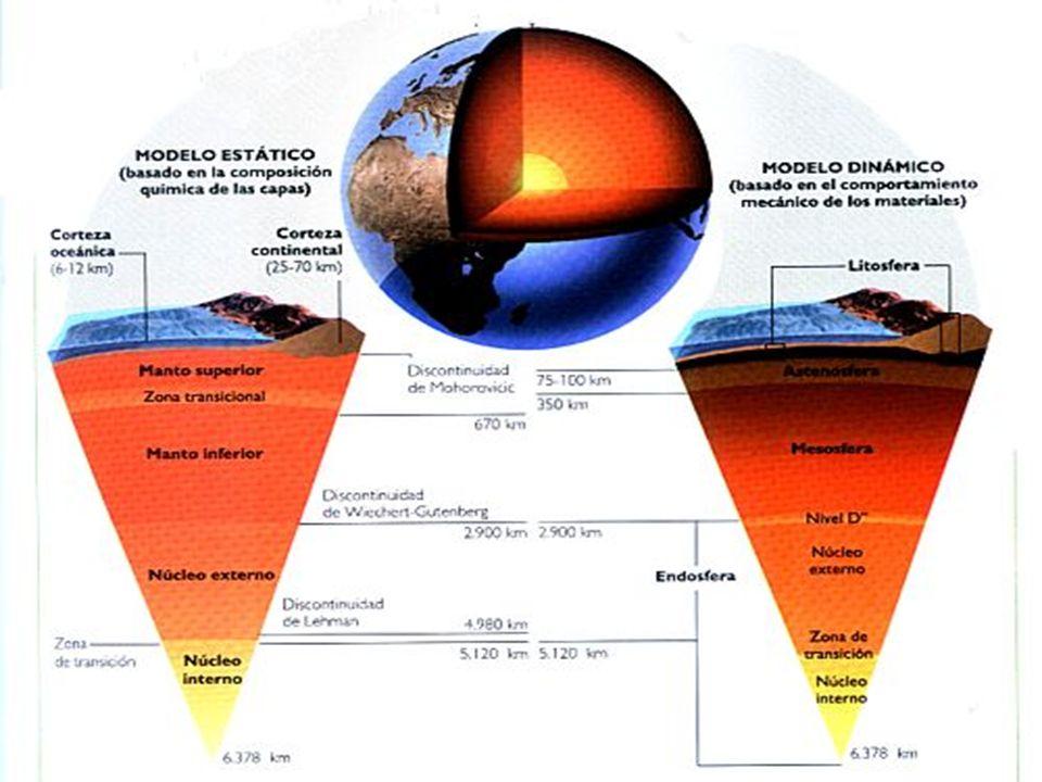 La corteza terestre representa el 2% del volumen de la geosfera