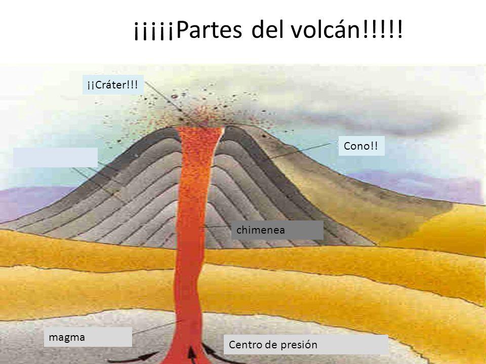 ¡¡¡¡¡Partes del volcán!!!!!