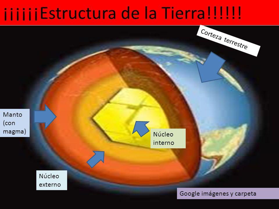 ¡¡¡¡¡¡Estructura de la Tierra!!!!!!