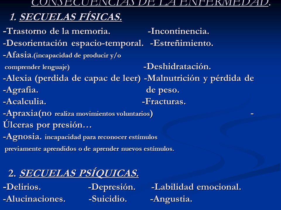 CONSECUENCIAS DE LA ENFERMEDAD. 1. SECUELAS FÍSICAS