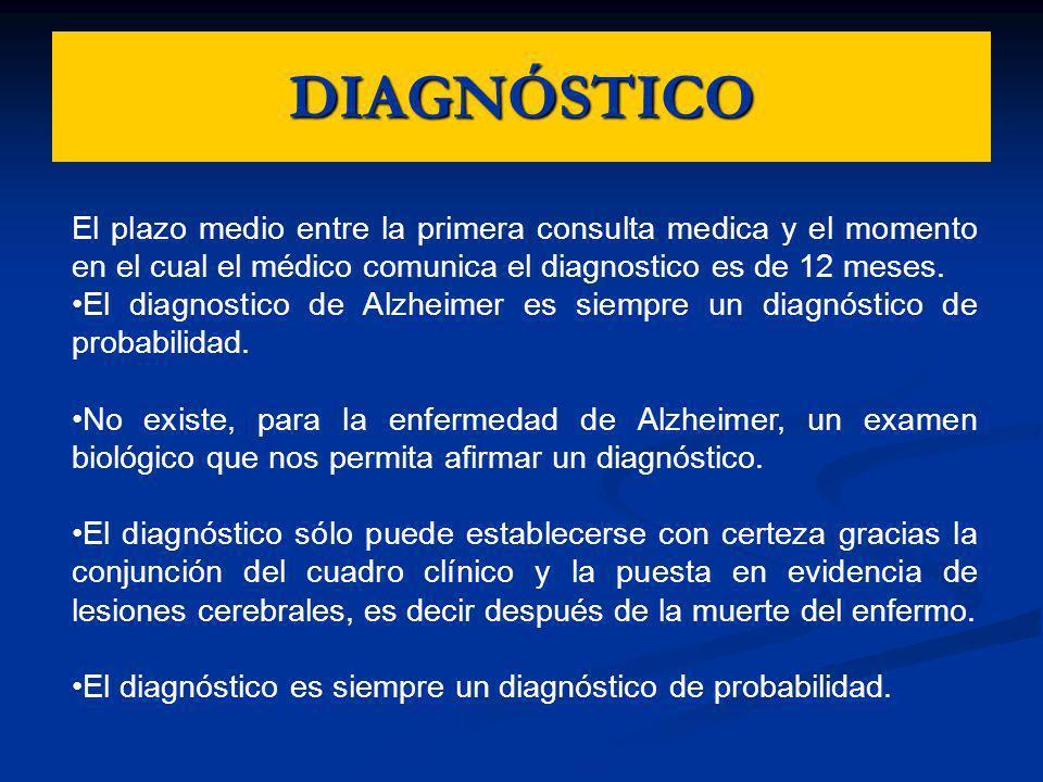 DIAGNÓSTICO El plazo medio entre la primera consulta medica y el momento en el cual el médico comunica el diagnostico es de 12 meses.
