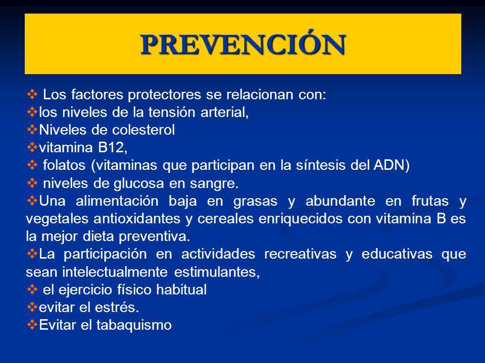 PREVENCIÓN Los factores protectores se relacionan con: