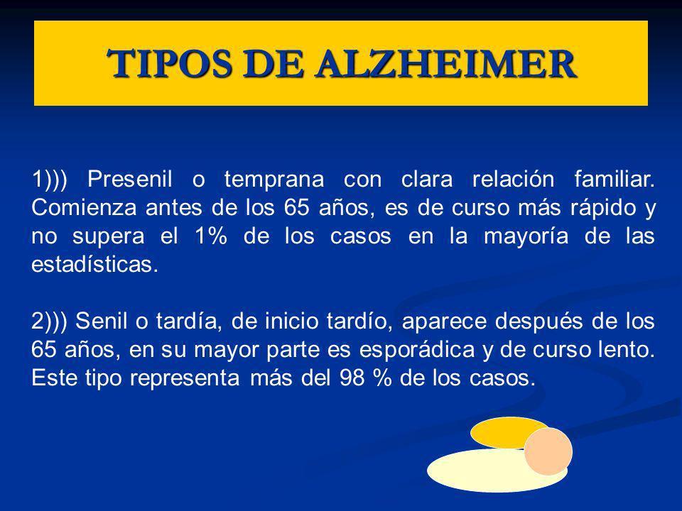 TIPOS DE ALZHEIMER