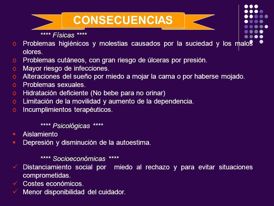 CONSECUENCIAS **** Físicas ****