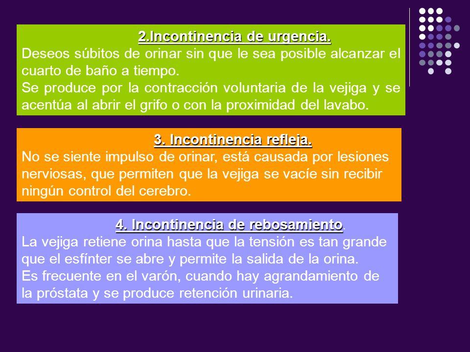 2.Incontinencia de urgencia. 3. Incontinencia refleja.