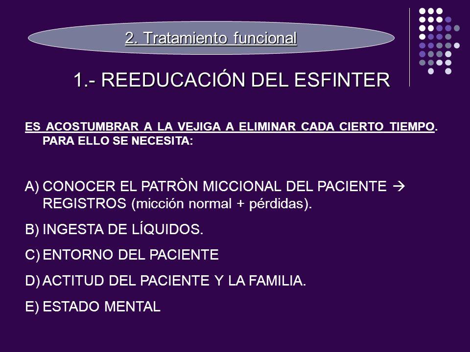 1.- REEDUCACIÓN DEL ESFINTER