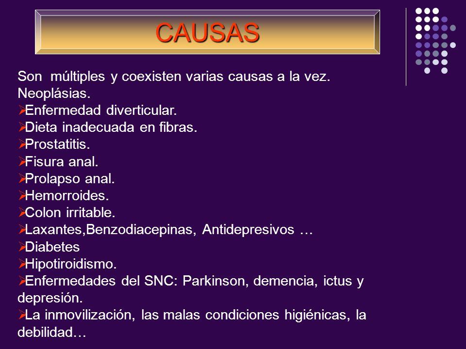 CAUSAS Son múltiples y coexisten varias causas a la vez. Neoplásias.