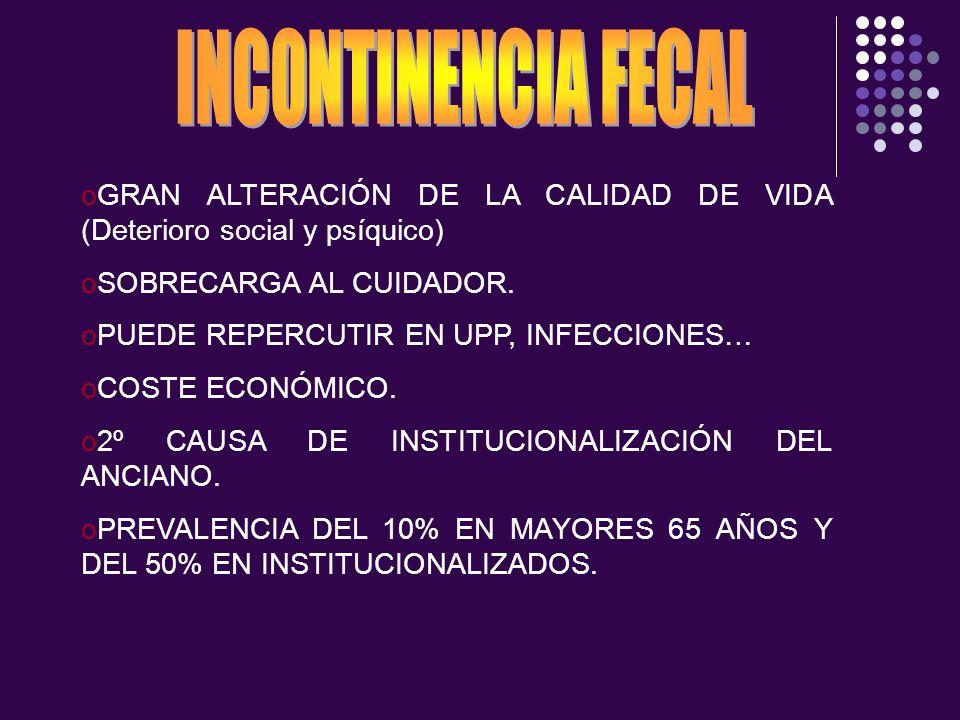 INCONTINENCIA FECALGRAN ALTERACIÓN DE LA CALIDAD DE VIDA (Deterioro social y psíquico) SOBRECARGA AL CUIDADOR.
