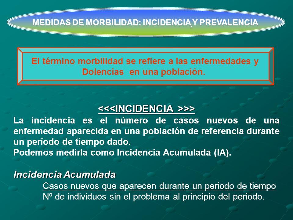 <<<INCIDENCIA >>>