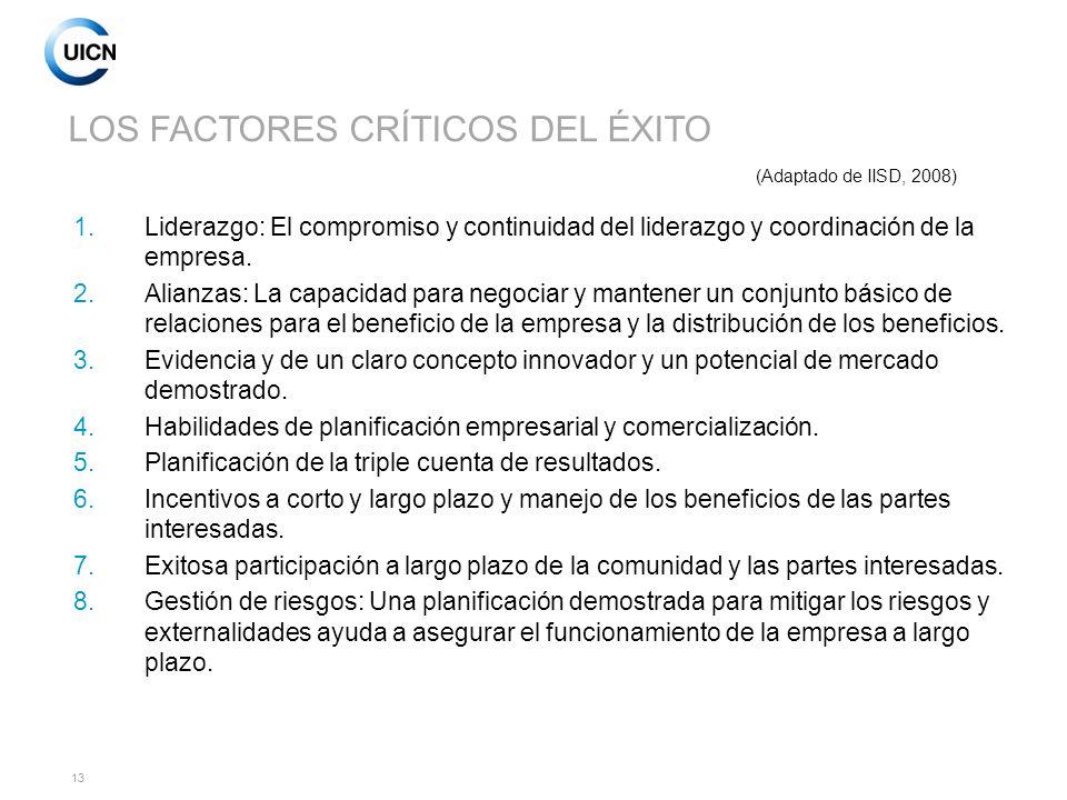 LOS FACTORES CRÍTICOS DEL ÉXITO (Adaptado de IISD, 2008)
