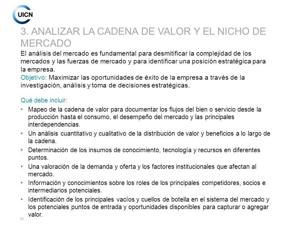 3. ANALIZAR LA CADENA DE VALOR Y EL NICHO DE MERCADO