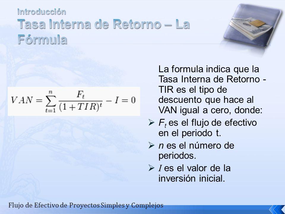 Introducción Tasa Interna de Retorno – La Fórmula