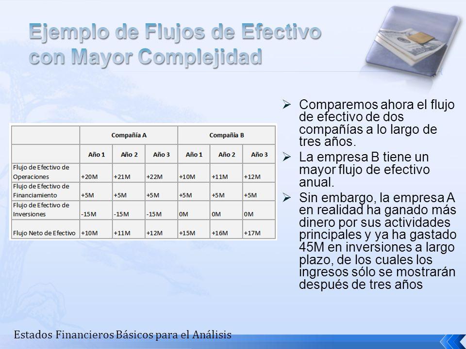 Ejemplo de Flujos de Efectivo con Mayor Complejidad
