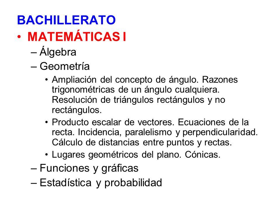 BACHILLERATO MATEMÁTICAS I Álgebra Geometría Funciones y gráficas
