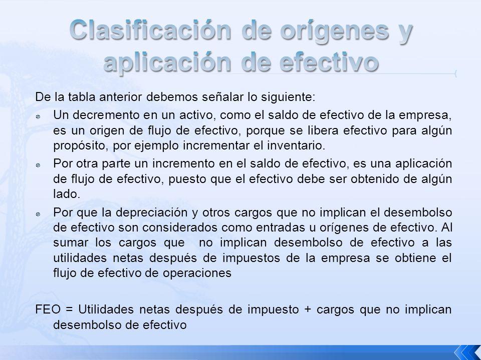 Clasificación de orígenes y aplicación de efectivo