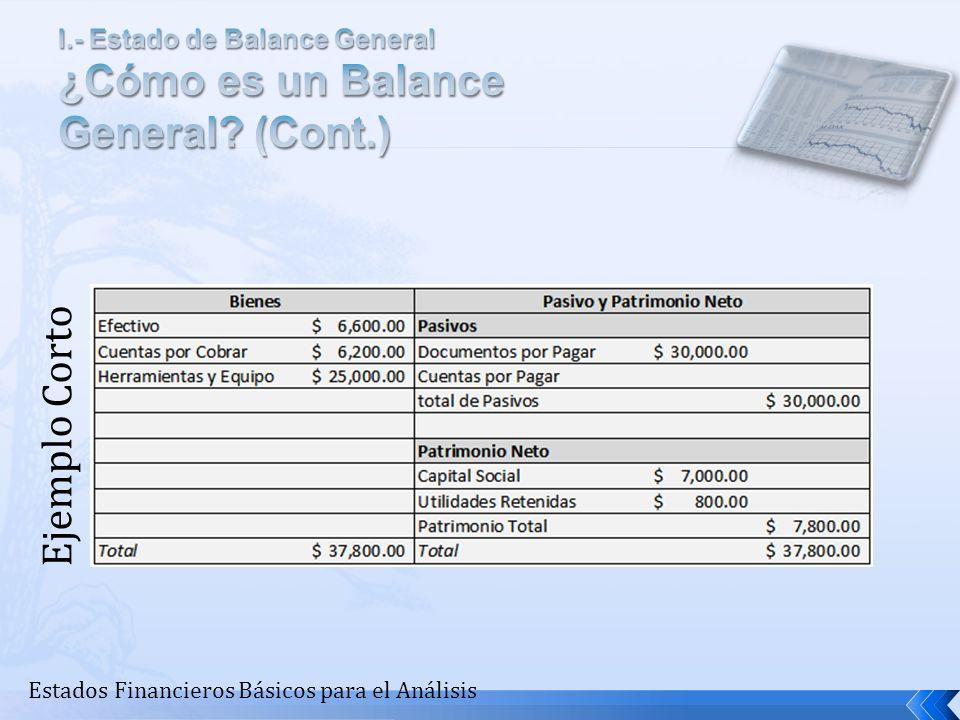 I.- Estado de Balance General ¿Cómo es un Balance General (Cont.)