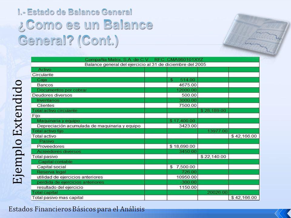 I.- Estado de Balance General ¿Como es un Balance General (Cont.)
