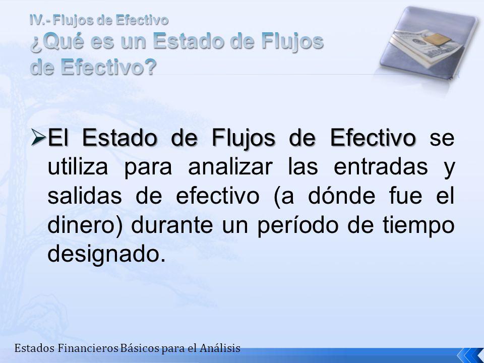 IV.- Flujos de Efectivo ¿Qué es un Estado de Flujos de Efectivo