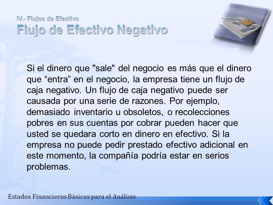 IV.- Flujos de Efectivo Flujo de Efectivo Negativo