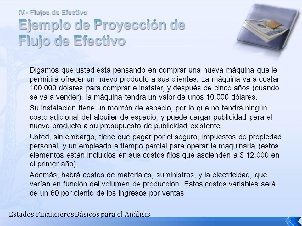 IV.- Flujos de Efectivo Ejemplo de Proyección de Flujo de Efectivo