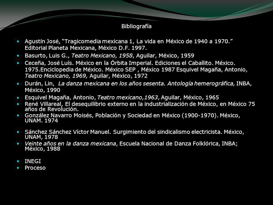 Bibliografía Agustín José, Tragicomedia mexicana 1, La vida en México de 1940 a 1970. Editorial Planeta Mexicana, México D.F. 1997.