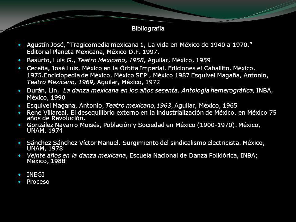 BibliografíaAgustín José, Tragicomedia mexicana 1, La vida en México de 1940 a 1970. Editorial Planeta Mexicana, México D.F. 1997.