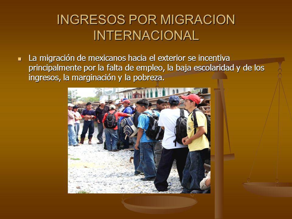 INGRESOS POR MIGRACION INTERNACIONAL