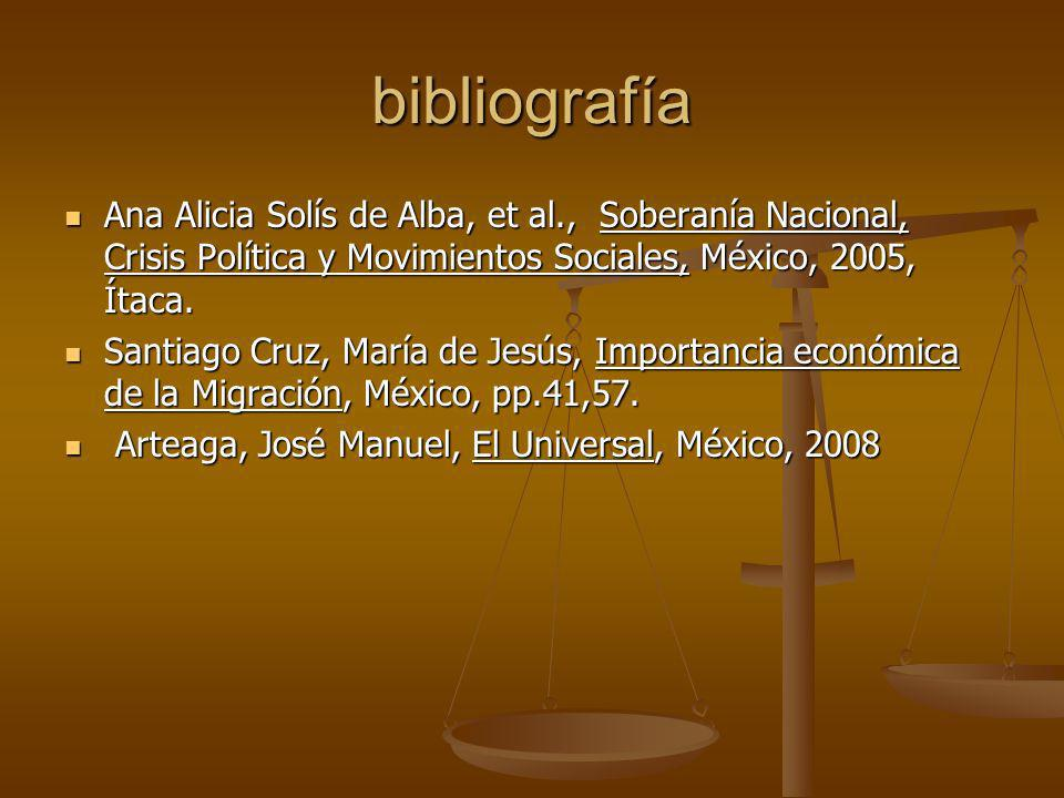 bibliografía Ana Alicia Solís de Alba, et al., Soberanía Nacional, Crisis Política y Movimientos Sociales, México, 2005, Ítaca.