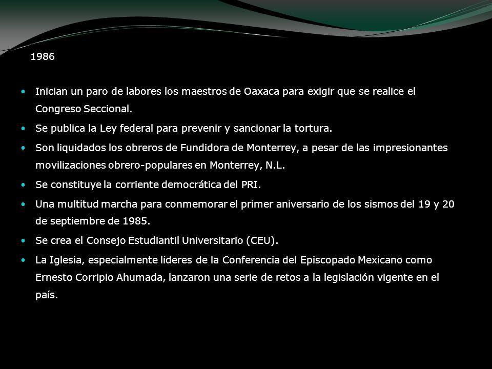 1986Inician un paro de labores los maestros de Oaxaca para exigir que se realice el Congreso Seccional.