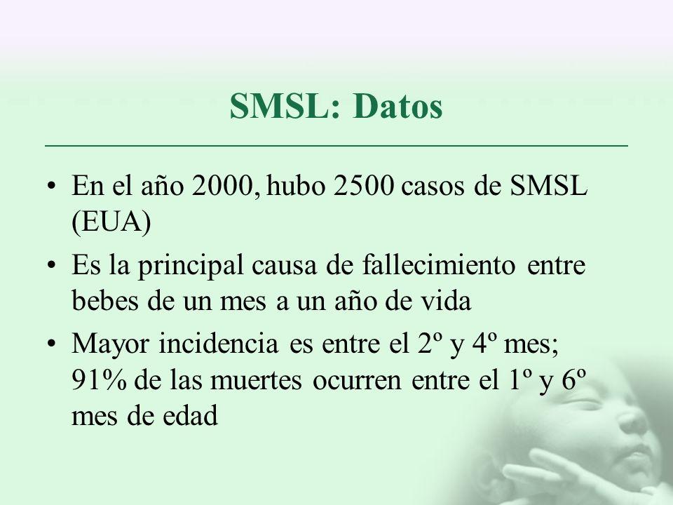 SMSL: Datos En el año 2000, hubo 2500 casos de SMSL (EUA)