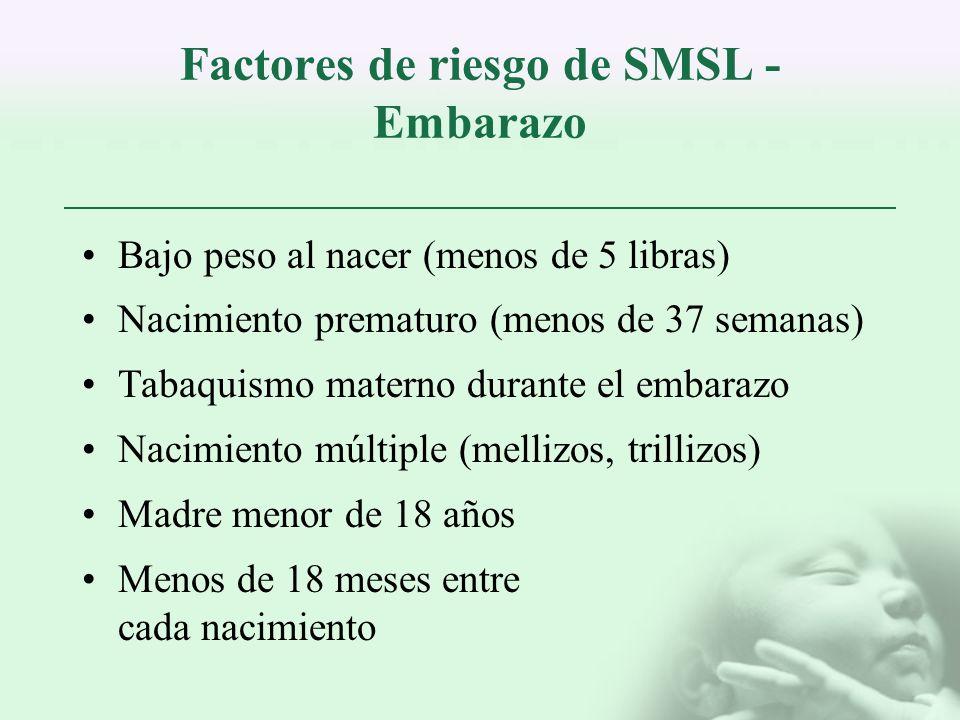 Factores de riesgo de SMSL - Embarazo