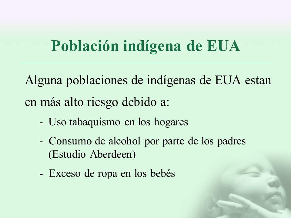 Población indígena de EUA