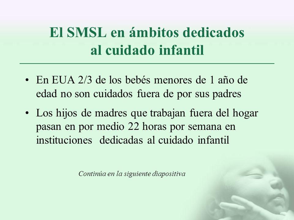 El SMSL en ámbitos dedicados al cuidado infantil
