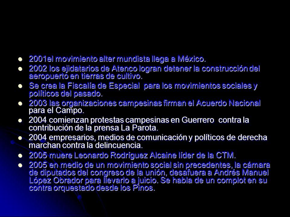 2001el movimiento alter mundista llega a México.