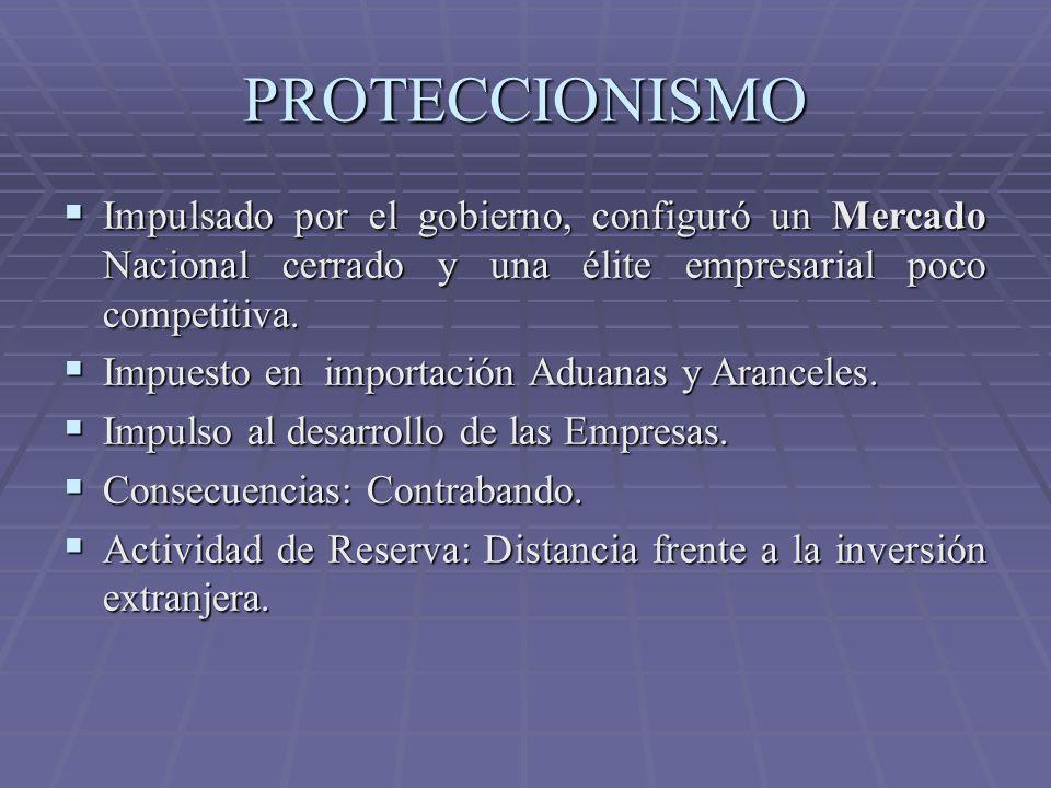 PROTECCIONISMOImpulsado por el gobierno, configuró un Mercado Nacional cerrado y una élite empresarial poco competitiva.