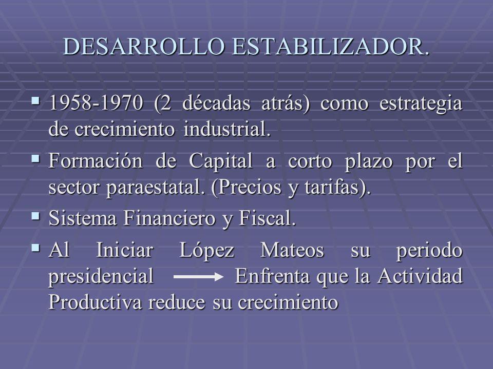 DESARROLLO ESTABILIZADOR.