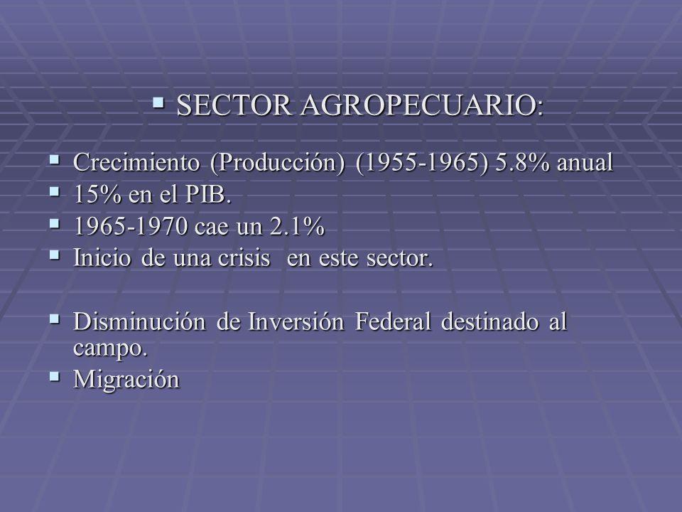 SECTOR AGROPECUARIO: Crecimiento (Producción) (1955-1965) 5.8% anual