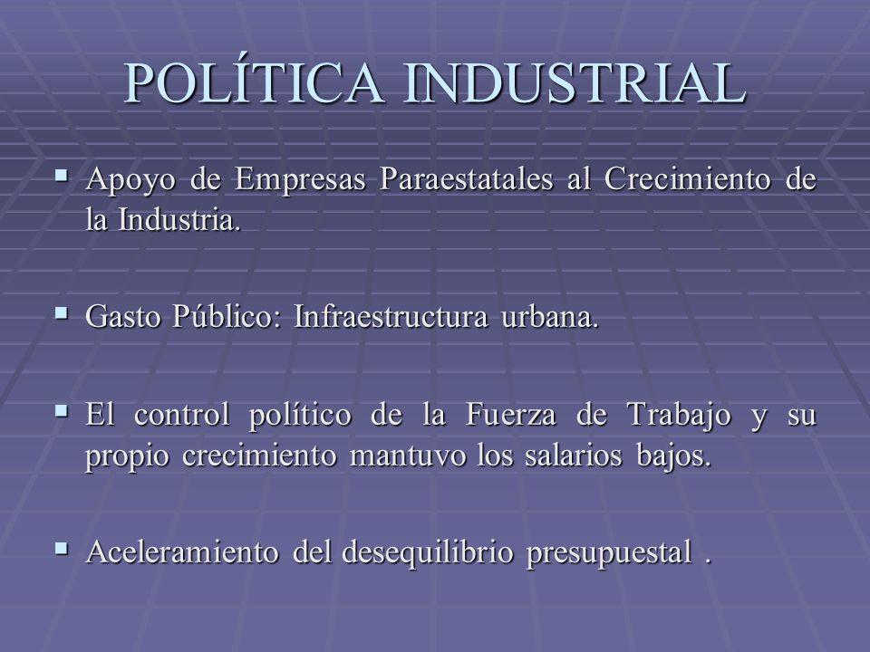 POLÍTICA INDUSTRIALApoyo de Empresas Paraestatales al Crecimiento de la Industria. Gasto Público: Infraestructura urbana.