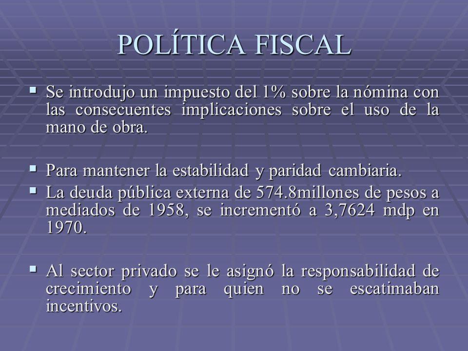 POLÍTICA FISCALSe introdujo un impuesto del 1% sobre la nómina con las consecuentes implicaciones sobre el uso de la mano de obra.