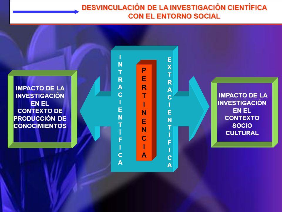 IMPACTO DE LA INVESTIGACIÓN EN EL CONTEXTO SOCIO CULTURAL