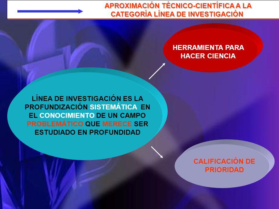 APROXIMACIÓN TÉCNICO-CIENTÍFICA A LA CATEGORÍA LÍNEA DE INVESTIGACIÓN