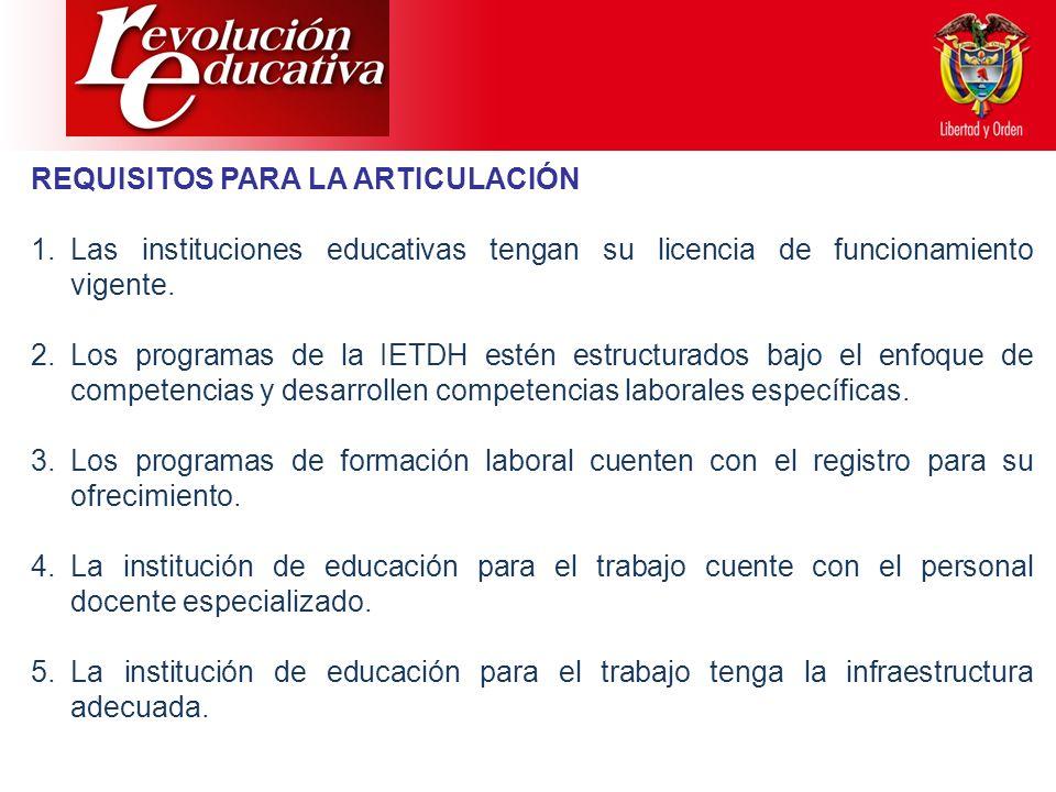 REQUISITOS PARA LA ARTICULACIÓN