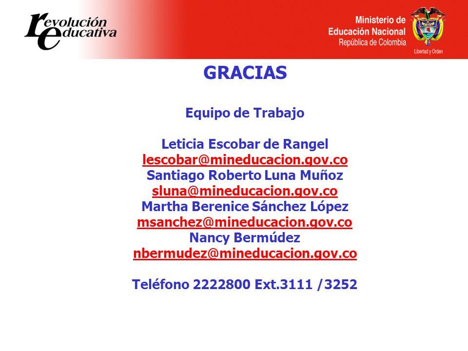 GRACIAS Equipo de Trabajo Leticia Escobar de Rangel