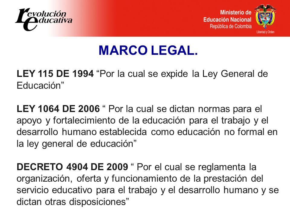 MARCO LEGAL. LEY 115 DE 1994 Por la cual se expide la Ley General de Educación