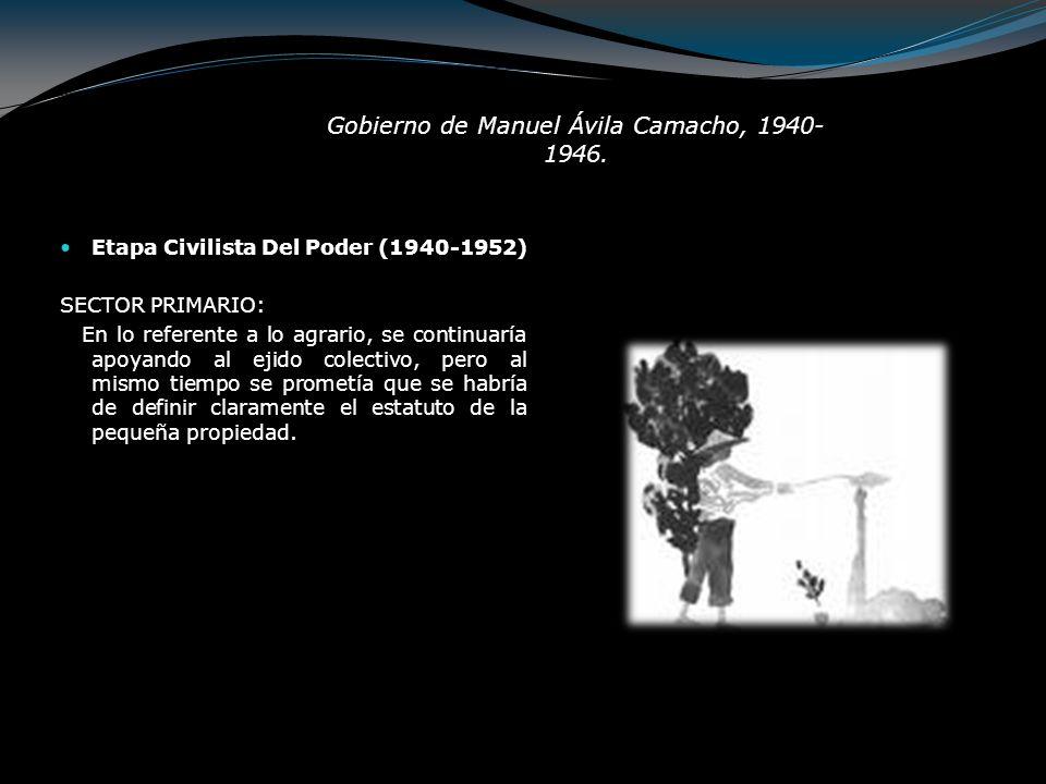 Gobierno de Manuel Ávila Camacho, 1940-1946.