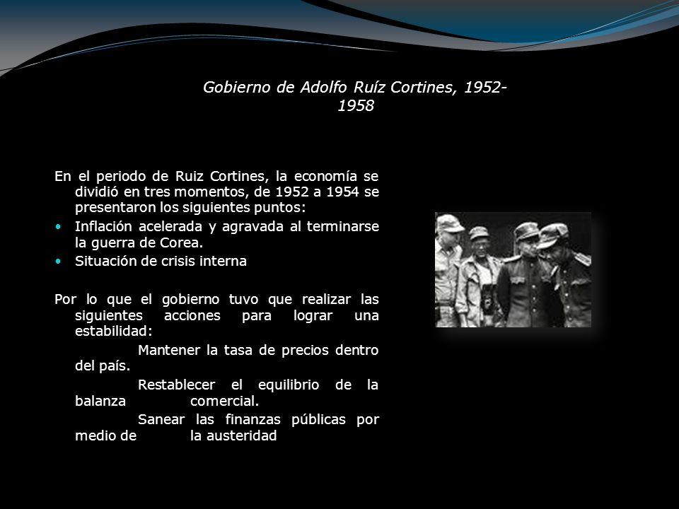 Gobierno de Adolfo Ruíz Cortines, 1952-1958