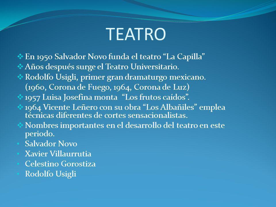 TEATRO En 1950 Salvador Novo funda el teatro La Capilla